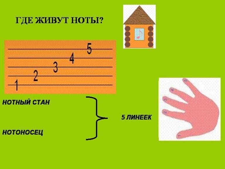 Как сделать домик ноты до